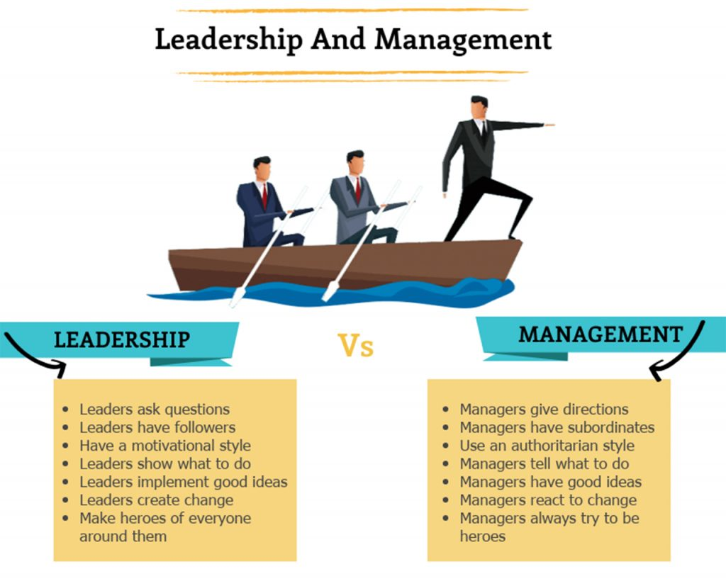 leadership and mangement