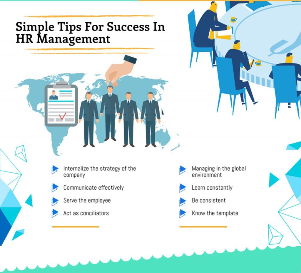 success hr management - customer service