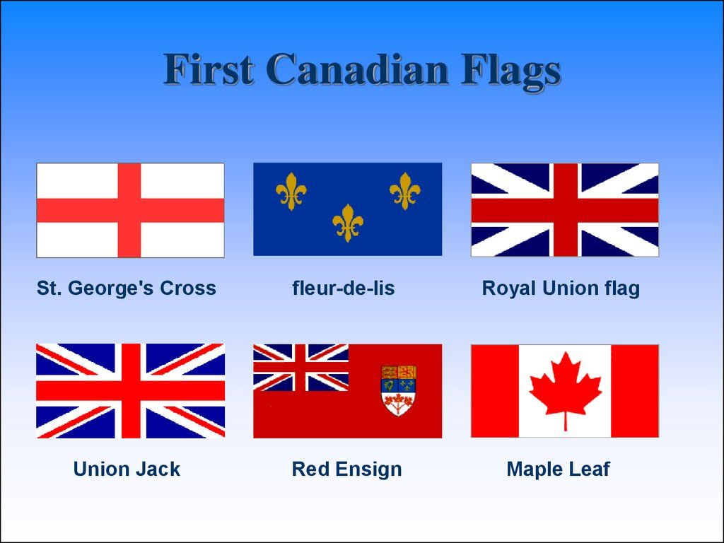 Canadian flags tranformation