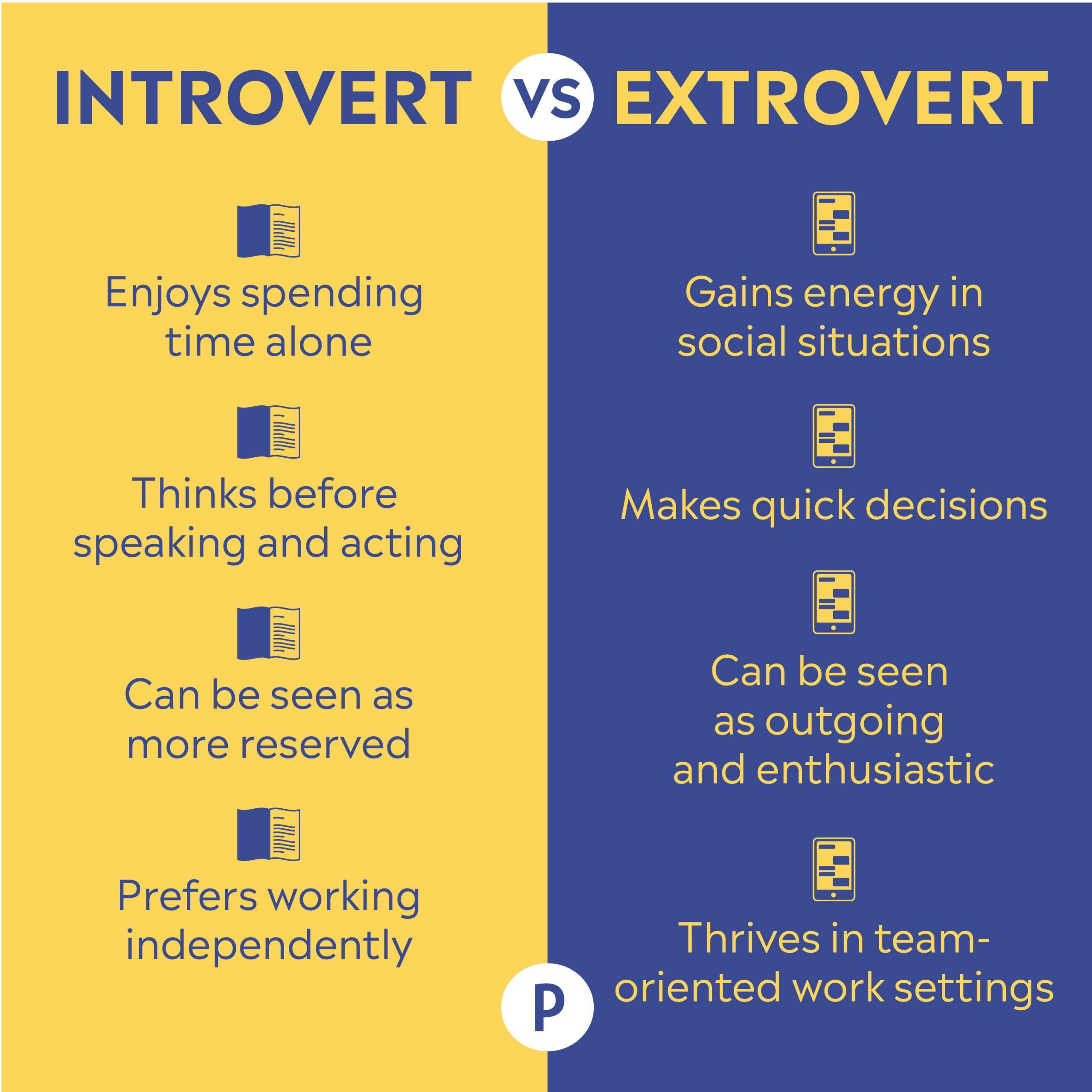 introverts vs extroverts personality traits