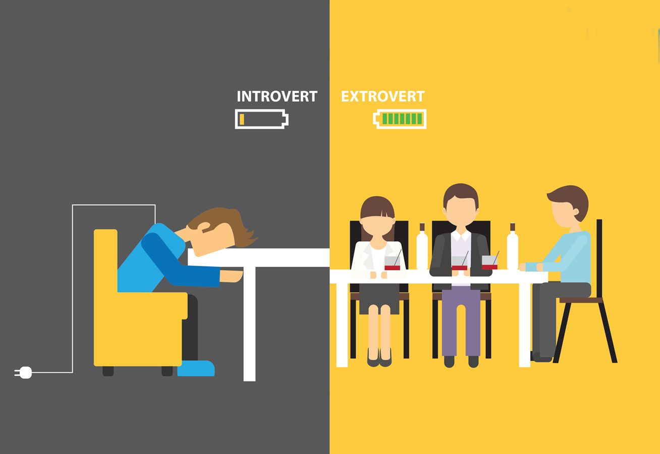 INTROVERTS VS EXTROVERTS: AFFECTING WORK FROM HOME