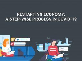RESTARTING ECONOMY IN COVID